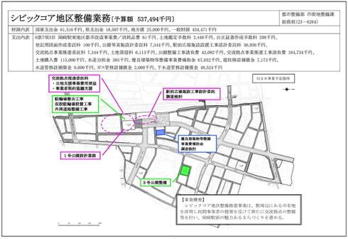 シビック地区整備業務(平成28年度当初予算)