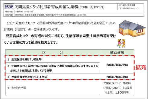 Okazakicitybudget2017531