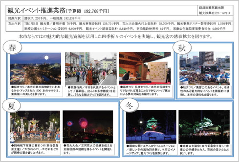 Okazakicitybudget2017691