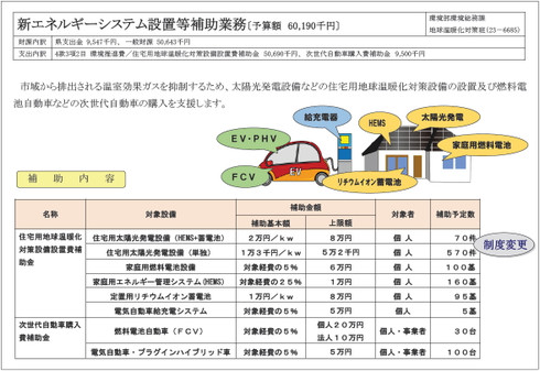 Okazakicitybudget2017591