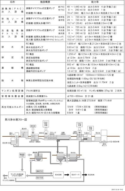 Otogawafilterplant20184_2