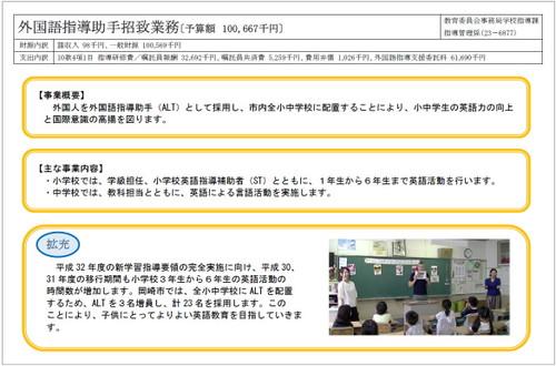 Okazakicitybudget20181161