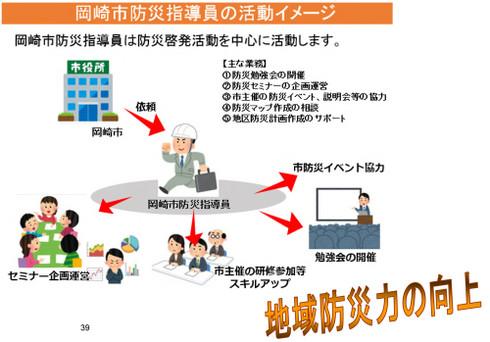 Okazakicitybudget2018392