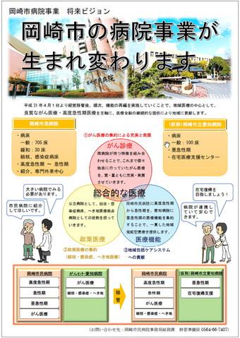 Okazakicityhospital2018