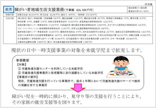 Okazakicitybudget2019481