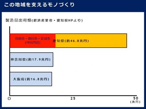 Okazakirotaryclub201904104