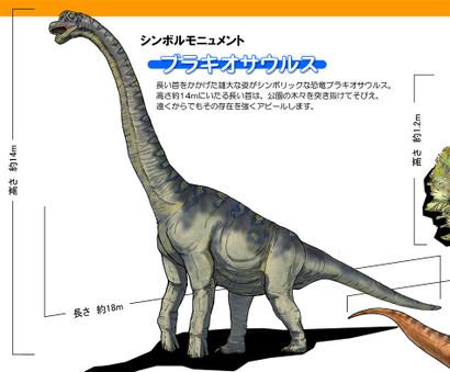 岡崎市東公園 屋外恐竜モニュメント イメージ図