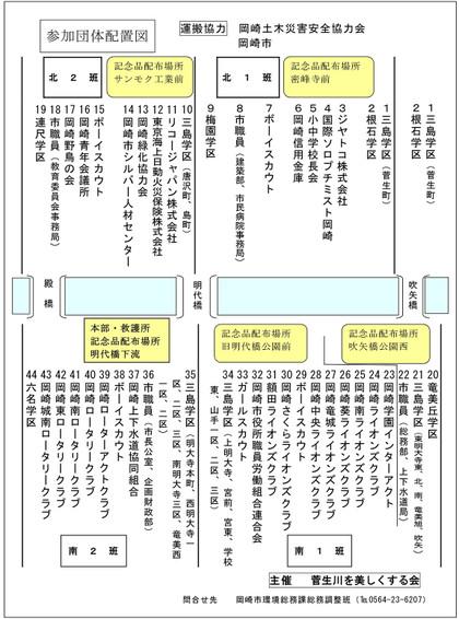 菅生川草刈一斉清掃・参加団体配置図(2015年)