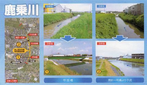 River201602028
