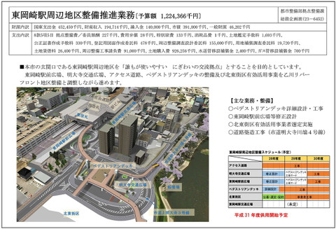 東岡崎駅周辺地区整備推進業務(平成28年度当初予算)