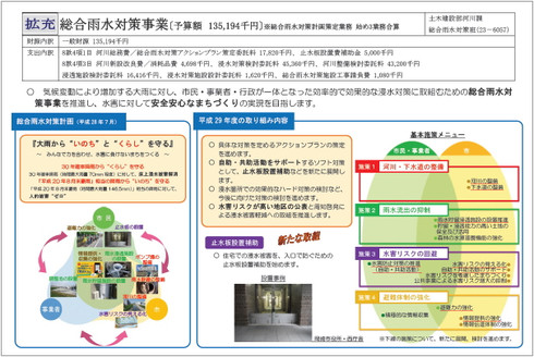 平成29年度 岡崎市当初予算案