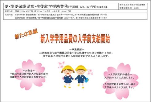 Okazakicitybudget2017991