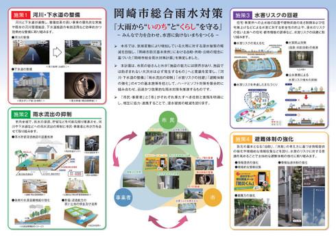 岡崎市総合雨水対策計画