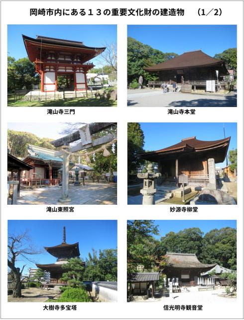 岡崎市内にある13の重要文化財の建造物