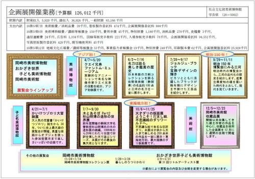 Okazakicitybudget20181261
