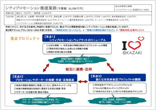 Okazakicitybudget20181291