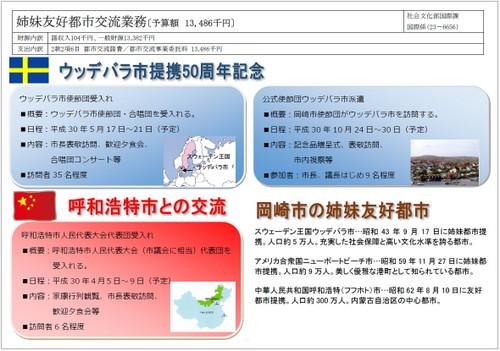 Okazakicitybudget2018351