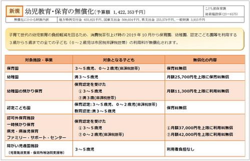 Okazakicitybudget2019521