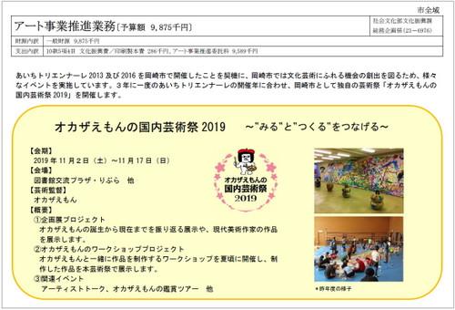 Okazakicitybudget20191051