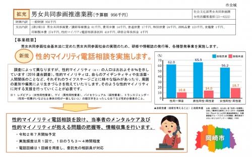 Okazakicitybudget2020021734