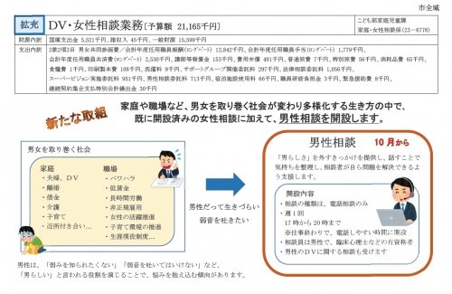Okazakicitybudget2020021735