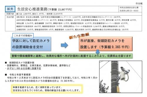 Okazakicitybudget2020021736