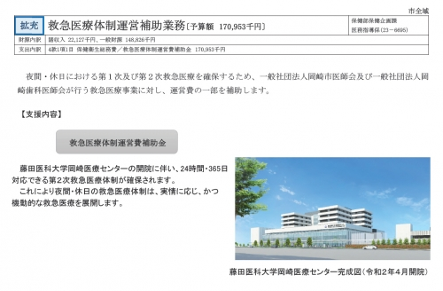 Okazakicitybudget2020021746