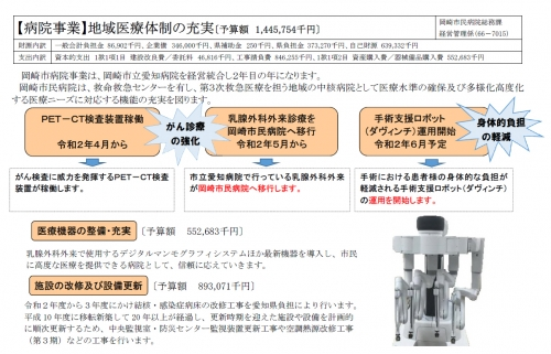 Okazakicitybudget2020021751