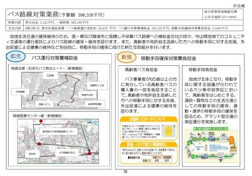Okazakicitybudget2020021776