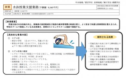 Okazakicitybudget2020021795