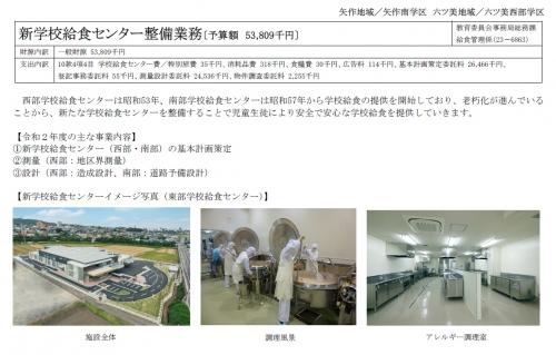 Okazakicitybudget2020021798