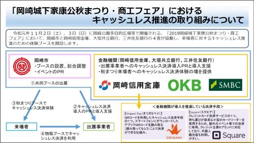 Okazakiorigami1
