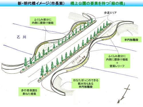 Twinbridgemayormyoudaibashi1